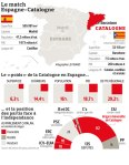 INTER-201242-Catalogne-Espagne-vignette